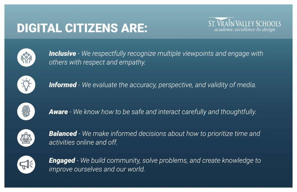 Digital citizens are inclusive, informed, aware, balanced, and engaged.