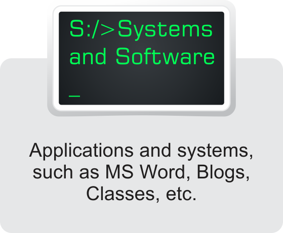 SystemsSoftware