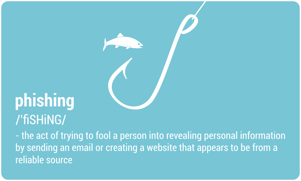 phishing - the act of trying to fool a person into revealing personal information by sending an email or creating a website that appears to be from a reliable source