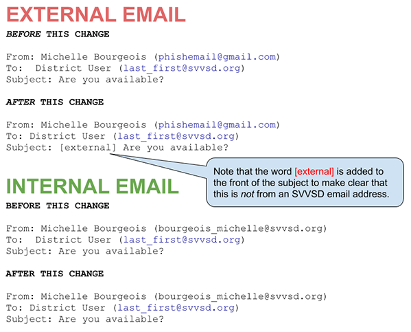 External Email Labels
